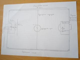 Схема на футболно игрище